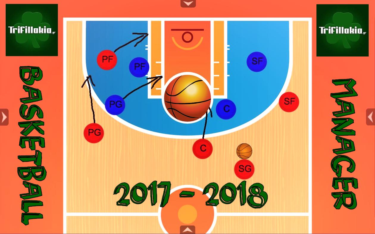 basketball manager trifillakia